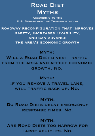 Road Diet Myths edits