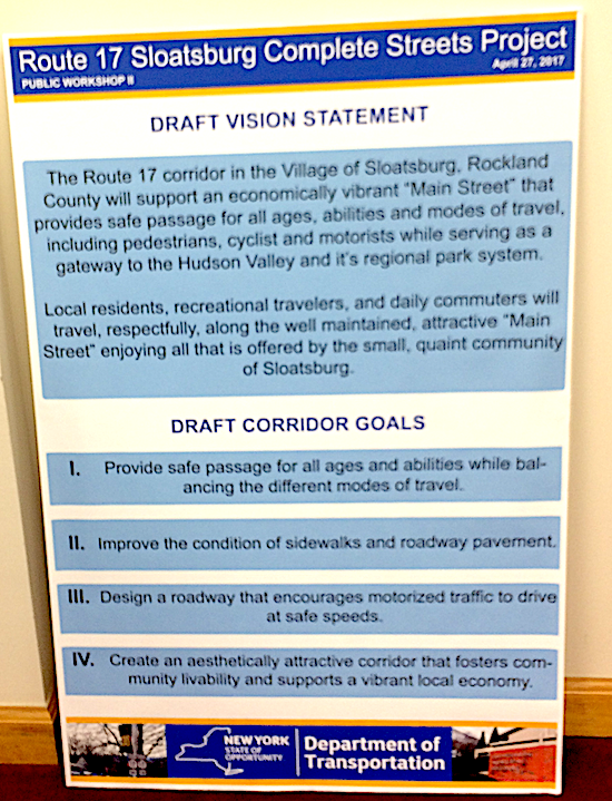 Sloatsburg Complete Streets Project Status Update @ Village Hall | Sloatsburg | New York | United States